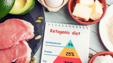 What's Up With Ketosis